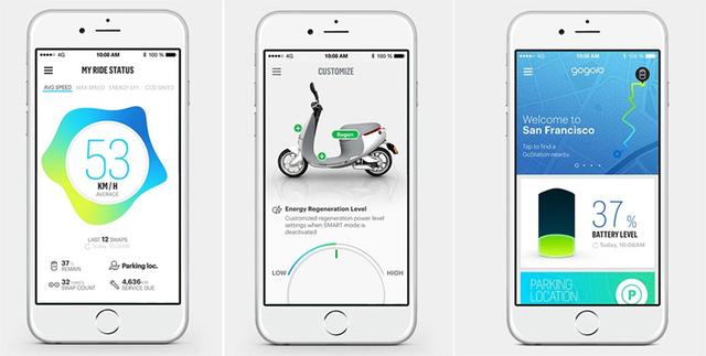 Smartscooter tích hợp phần mềm kết nối với smartphone, cho phép quản lý các thông tin về lộ trình và thói quen của người lái