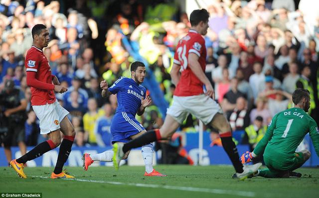 Chelsea đang cho thấy sự lợi hại và hiệu quả trong lối chơi phòng ngự phản công.