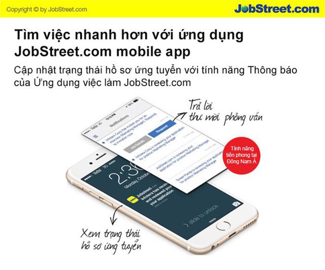Phiên bản ứng dụng trên điện thoại khiến việc tìm kiếm việc làm trở nên dễ dàng thuận tiện hơn rất nhiều (Ảnh: Zing)