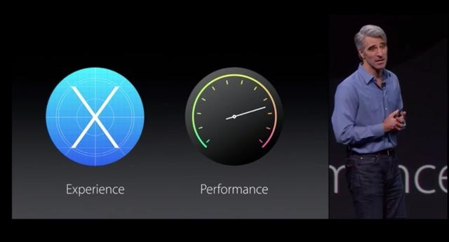 Hai yếu tố nổi bật của hệ điều hành mới