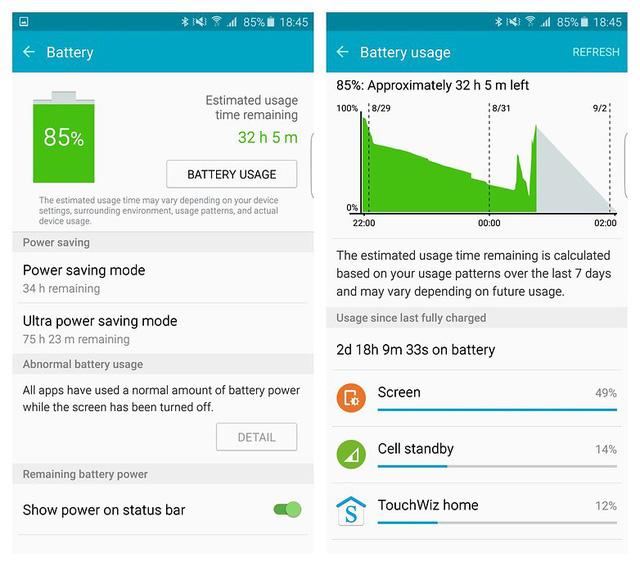 Thời lượng pin của Galaxy S6 Edge+ vượt trội hơn so với Galaxy S6 Edge