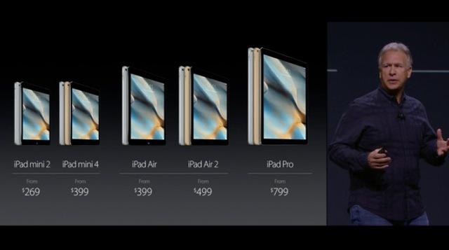 Mức giá khởi điểm của iPad mini đã được tiết lộ khi Phó Chủ tịch Philip Schiller công bố giá bán của các sản phẩm iPad