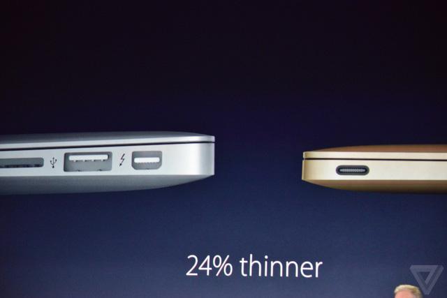 MacBook mới mỏng hơn 24% so với MacBook Air