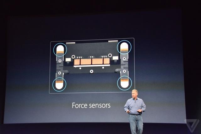 Trackpad mới được trang bị 4 cảm biến lực