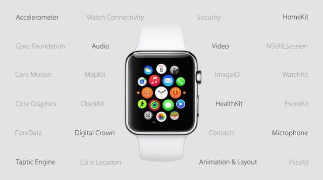 watchOS 2 bổ sung nhiều tính năng mới trên chiếc đồng hồ thông minh Apple Watch