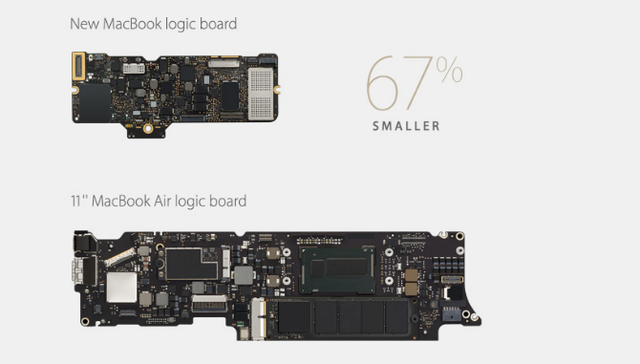 Bo mạch chủ của MacBook mới đã được thu gọn 67% so với MacBook Air