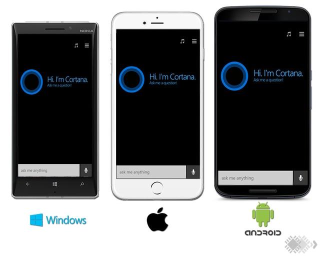 Hiện tại, trợ lý ảo Cortana đã xuất hiện trên cả 3 nền tảng: Windows, iOS và Android