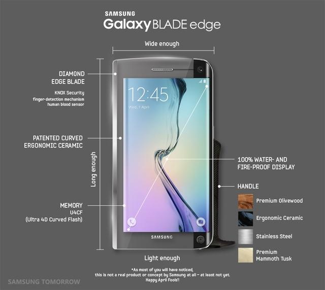 Các đặc tính của Galaxy BLADE edge