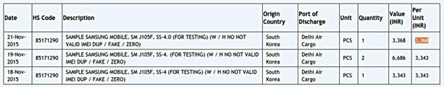 Mức giá của sản phẩm được tiết lộ trên Zauba