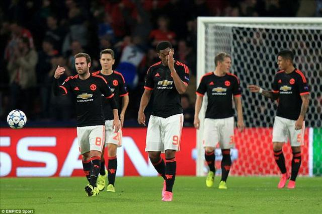 Man Utd đã thất bại trong trận đấu đầu tiên tại vòng bảng Champions League