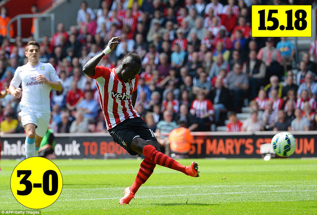 Mane hoàn tất cú hat-trick nhanh nhất lịch sử Premier League chỉ sau 2 phút 50 giây.