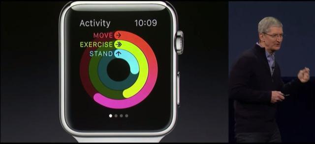 Apple Watch hỗ trợ theo dõi sức khỏe và đưa ra gợi ý tập luyện cho người dùng