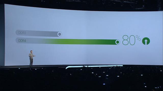 Hiệu năng vượt trội của bộ đôi Galaxy S6