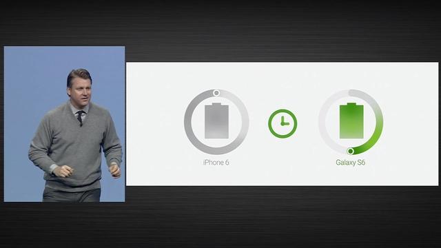 Phó giám đốc Justin Denison so sánh thời gian sạc của Galaxy S6 với iPhone 6
