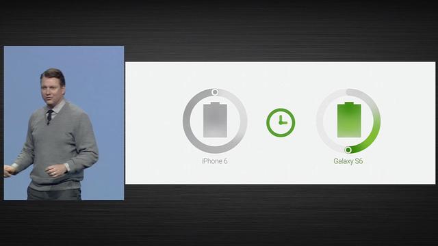 Samsung so sánh trực tiếp pin của Galaxy S6 với iPhone 6 của Apple