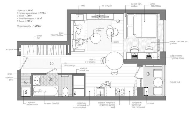 Bản thiết kế ngôi nhà.