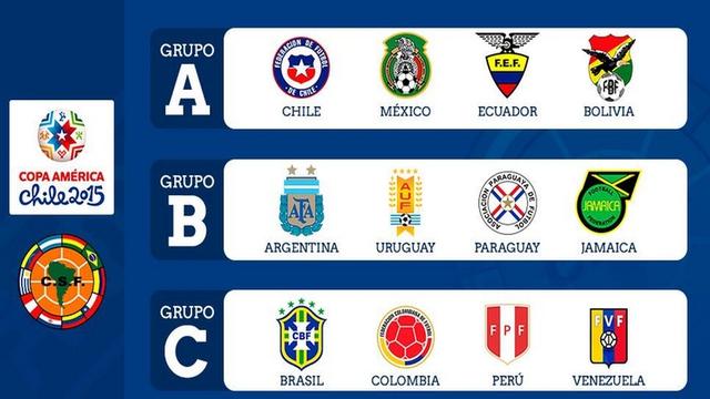 3 bảng đấu tại Copa America 2015