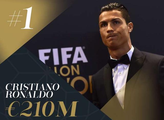 Ronaldo có năm thứ 2 liên tiếp là cầu thủ nhất thế giới
