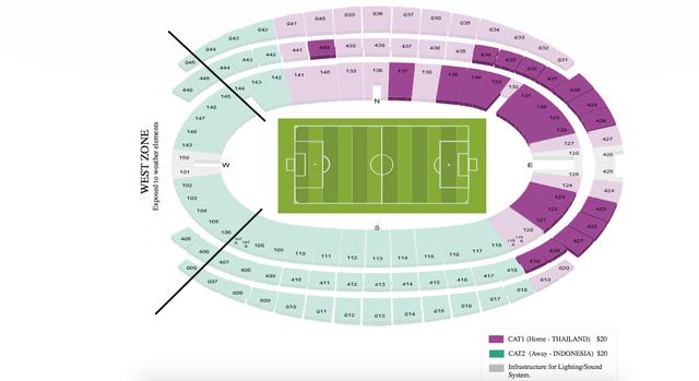 Trong khi đó, vé trận U23 Thái Lan - U23 Indonesia vẫn còn khá nhiều (phần màu tím đậm là có thể mua - PV).