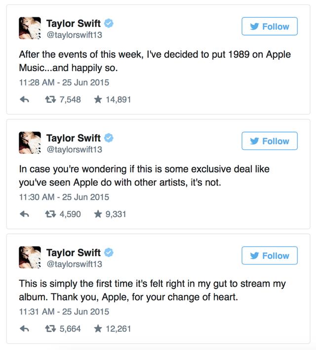 Chia sẻ của Taylor Swift trên Twitter