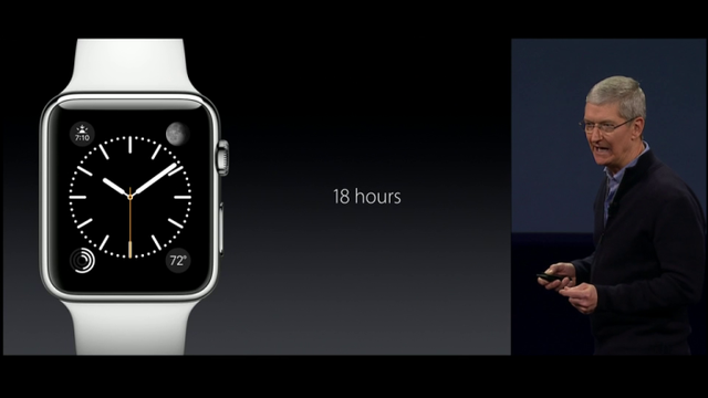 Apple Watch có thời lượng pin lên tới 18 giờ