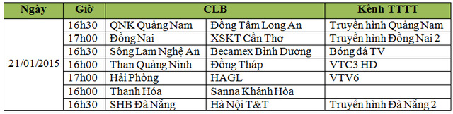 Lịch thi đấu và tường thuật vòng 4 V.League 2015