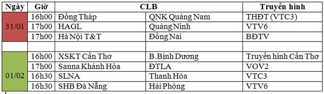 Lịch thi đấu và tường thuật vòng 6 V.League 2015