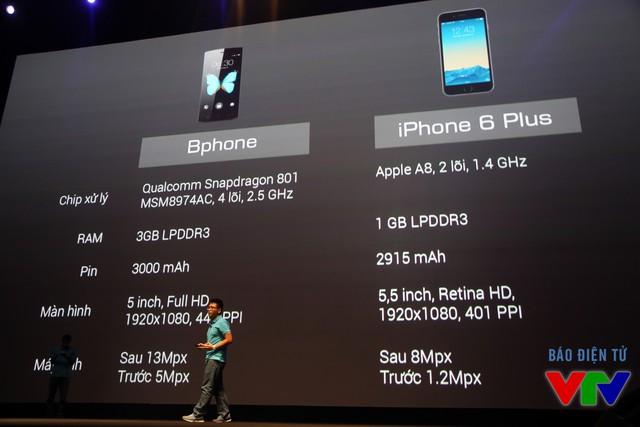 So sánh các thông số của BPhone và iPhone 6 Plus