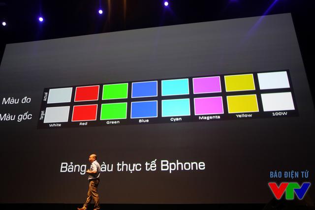 Bảng màu thực tế của BPhone