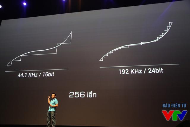 BPhone hỗ trợ âm thanh 24 bit với chất lượng tốt hơn 256 lần so với âm thanh 16 bit