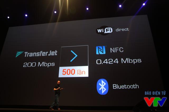 Công nghệ kết nối không dây tầm ngắn TransferJet cho tốc độ nhanh hơn gần 500 lần so với NFC