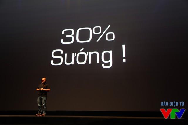 Người dùng sẽ sướng hơn 30%