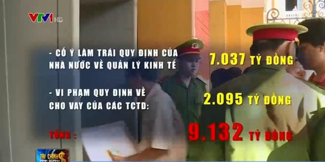 Vụ án Ngân hàng Xây dựng là 1 trong 8 vụ đại án gây thiệt hại số tiền lớn nhất trong lịch sử tố tụng Việt Nam được đưa vụ án ra xét xử