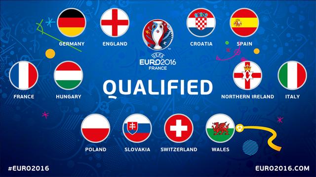 12 đội tuyển đã lọt vào vòng 1/8 EURO 2016 (Ảnh: UEFA)