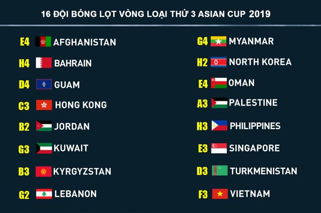 16 đội bóng đã chính thức tham dự vòng loại thứ 3 Asian Cup 2019. Việt Nam xếp thứ 3 ở bảng F vòng loại thứ 2 World Cup 2018 và có khả năng được xếp hạng hạt giống ở vòng đấu này.