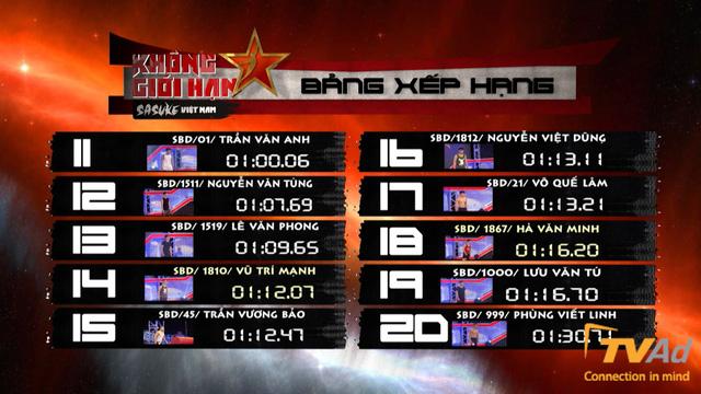 BXH tiếp tục có nhiều biến động