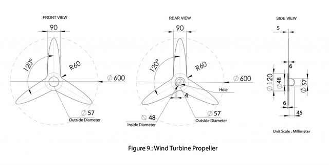 Thông số kỹ thuật của cánh quạt gió được sử dụng trong thi đấu tại Robocon 2016 (Nguồn: ABU Robocon 2016)