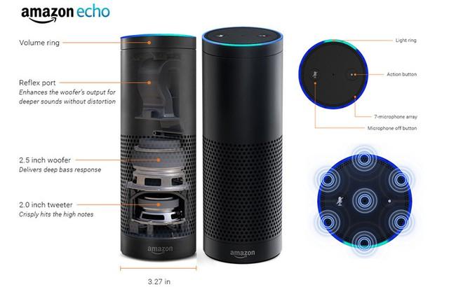 Loa thông minh Echo của Amazon