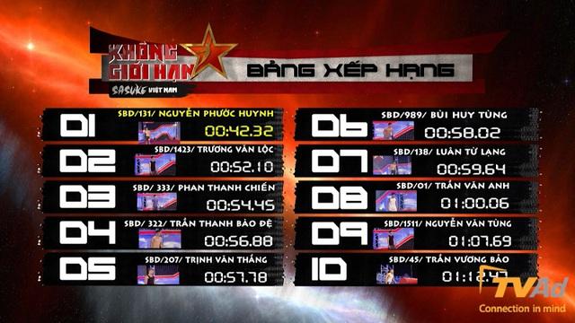 BXH đã có rất nhiều thay đổi sau tập 2
