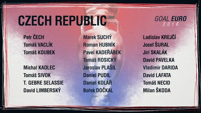 Danh sách ĐT CH Czech