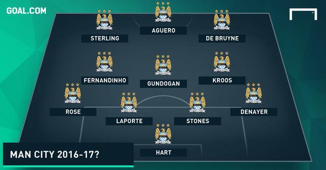 Đội hình Man City mà HLV Guardiola có thể xây dựng do Goal dự đoán.