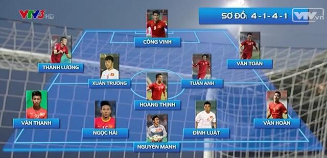 Đội hình dự kiến ĐT Việt Nam trong trận gặp ĐT Đài Loan (Trung Quốc)