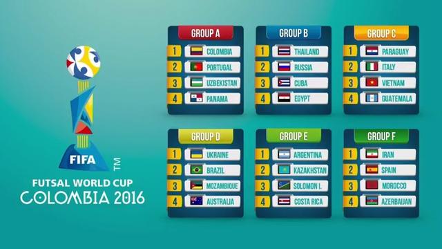 Kết quả bốc thăm World Cup Futsal.
