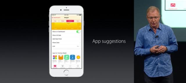 Apple cập nhật thêm nhiều tính năng trong ứng dụng theo dõi sức khỏe