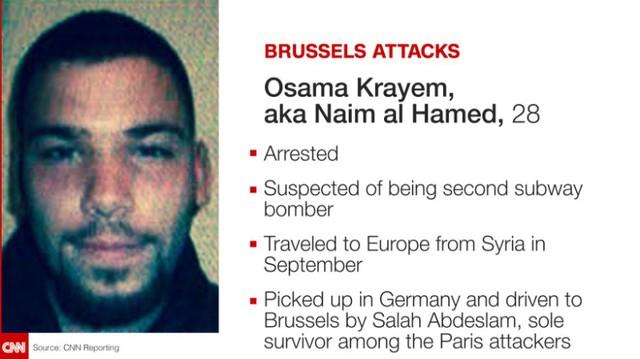 Nghi phạm Osama Krayem. (Ảnh: CNN)