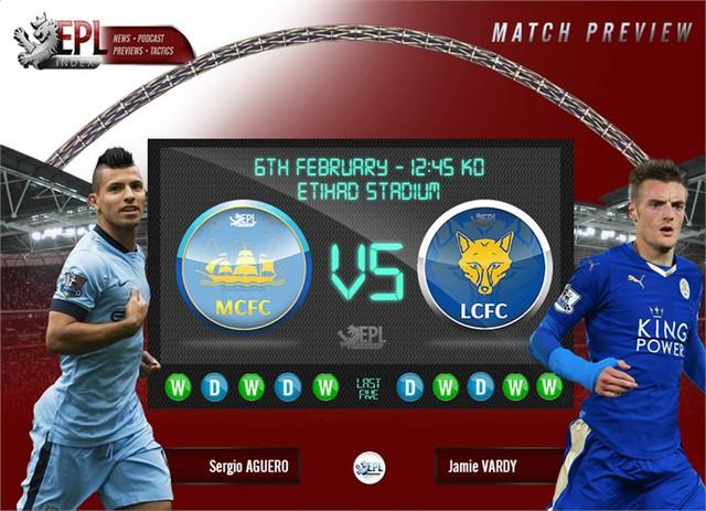 Cuộc đối đầu rất được chờ đợi của vòng 25 Premier League