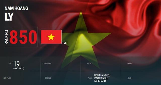 Lý Hoàng Nam tăng 19 bậc trên BXH Thế giới lên hạng 850
