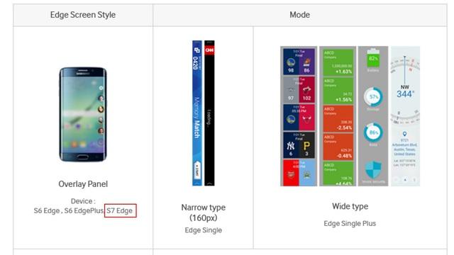 Viền cong của Galaxy S7 Edge sẽ có 2 chế độ: rộng (wild) và hẹp (narrow)