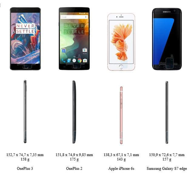 OnePlus 3 đọ dáng cùng OnePlus 2, iPhone 6S và Galaxy S7 edge