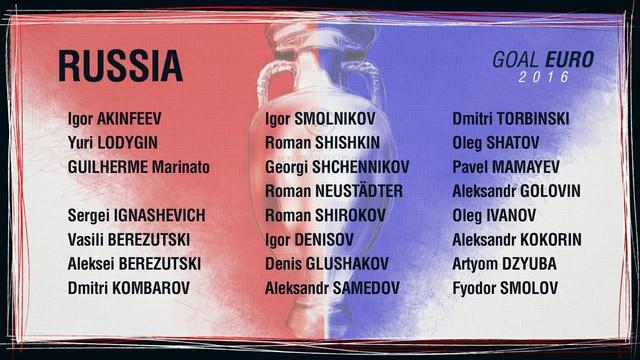 Danh sách ĐT Nga